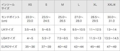 画像3: SIDAS【シダスインソール】クッション3D サイズ:XL(28.5-29.5cm)